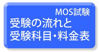 MOS試験受験の流れ