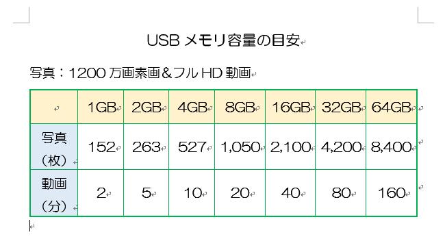 堺市 パソコン教室 女性 初心者 プログラミング