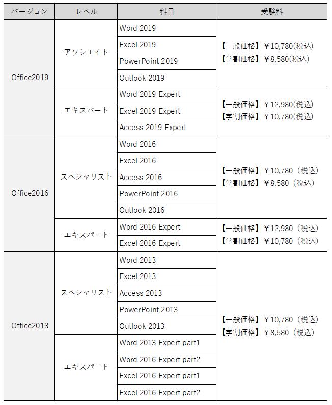 堺市 パソコン教室 女性 MOS試験料金表